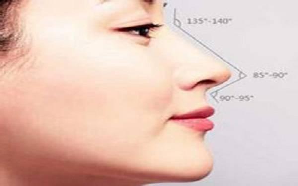 做切开鼻孔法缩鼻翼怎么样?好吗?