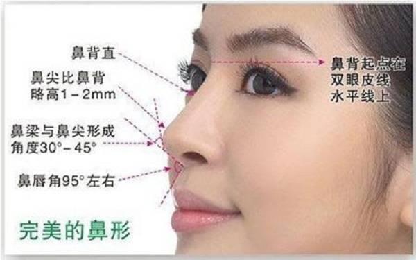 做鼻孔缩小术怎么样?好吗?