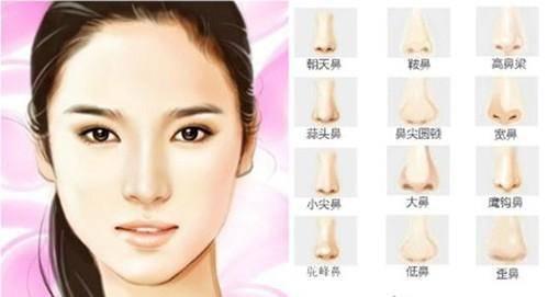 垫鼻基底手术术后护理?